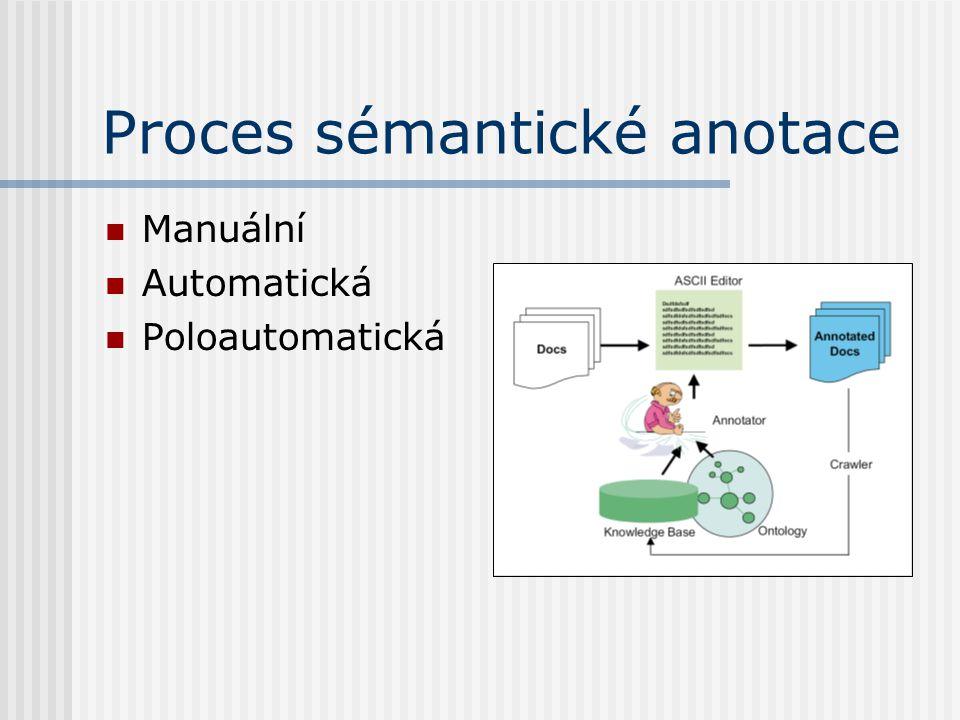 Proces sémantické anotace