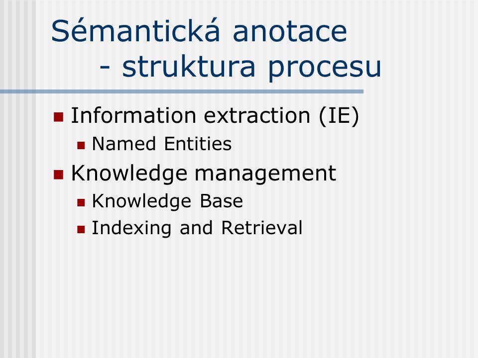 Sémantická anotace - struktura procesu