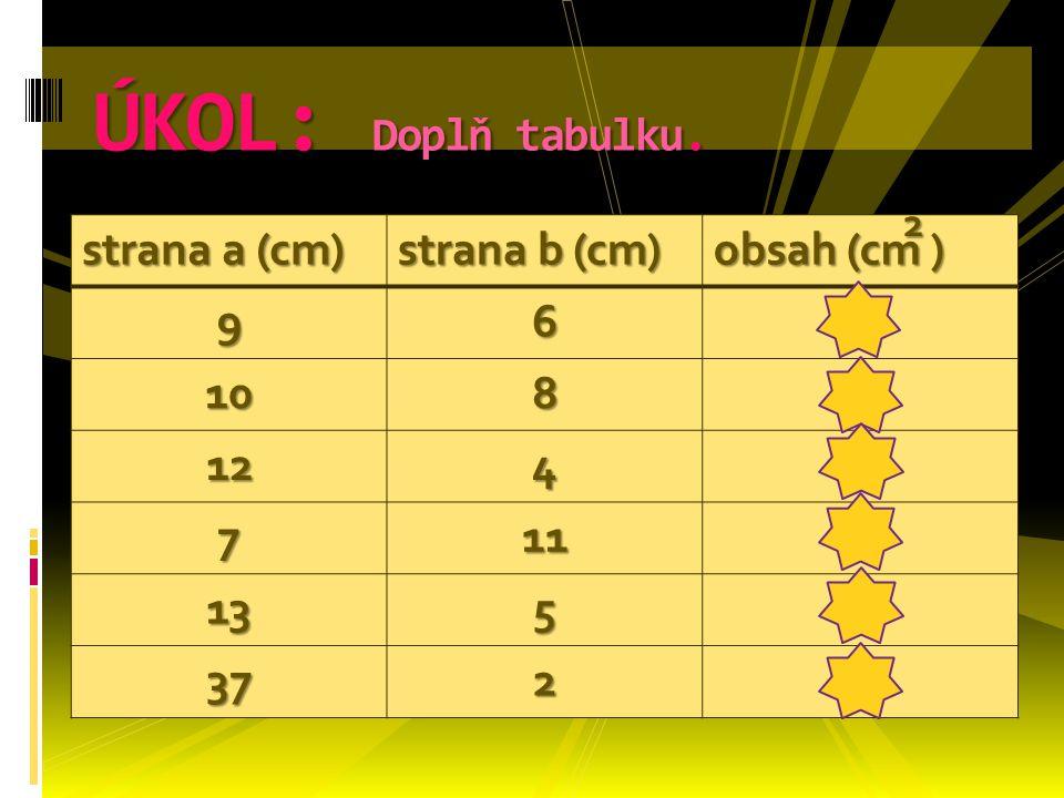 ÚKOL: Doplň tabulku. strana a (cm) strana b (cm) obsah (cm ) 9 6 54 10