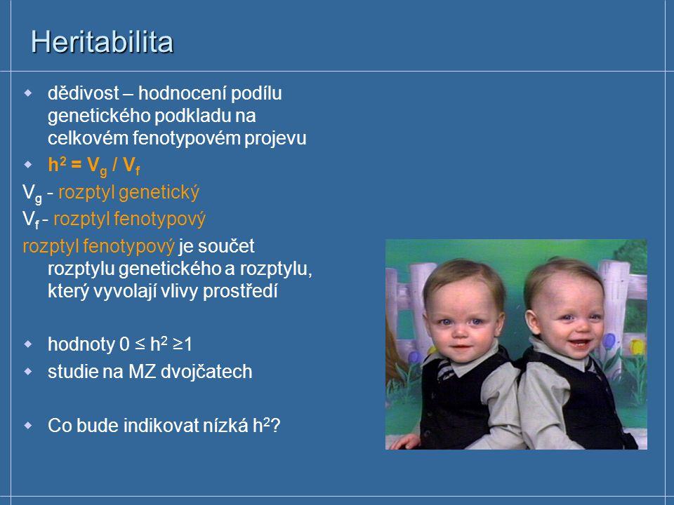 Heritabilita dědivost – hodnocení podílu genetického podkladu na celkovém fenotypovém projevu. h2 = Vg / Vf.