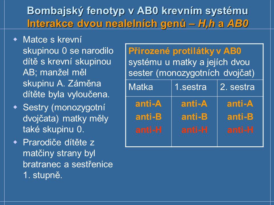 Bombajský fenotyp v AB0 krevním systému Interakce dvou nealelních genů – H,h a AB0