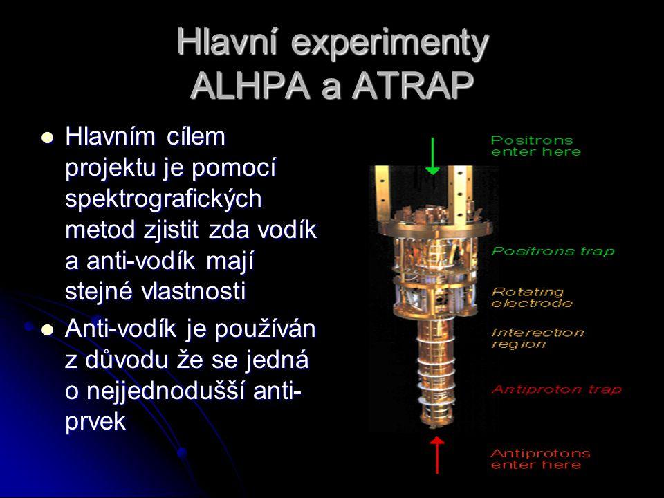 Hlavní experimenty ALHPA a ATRAP