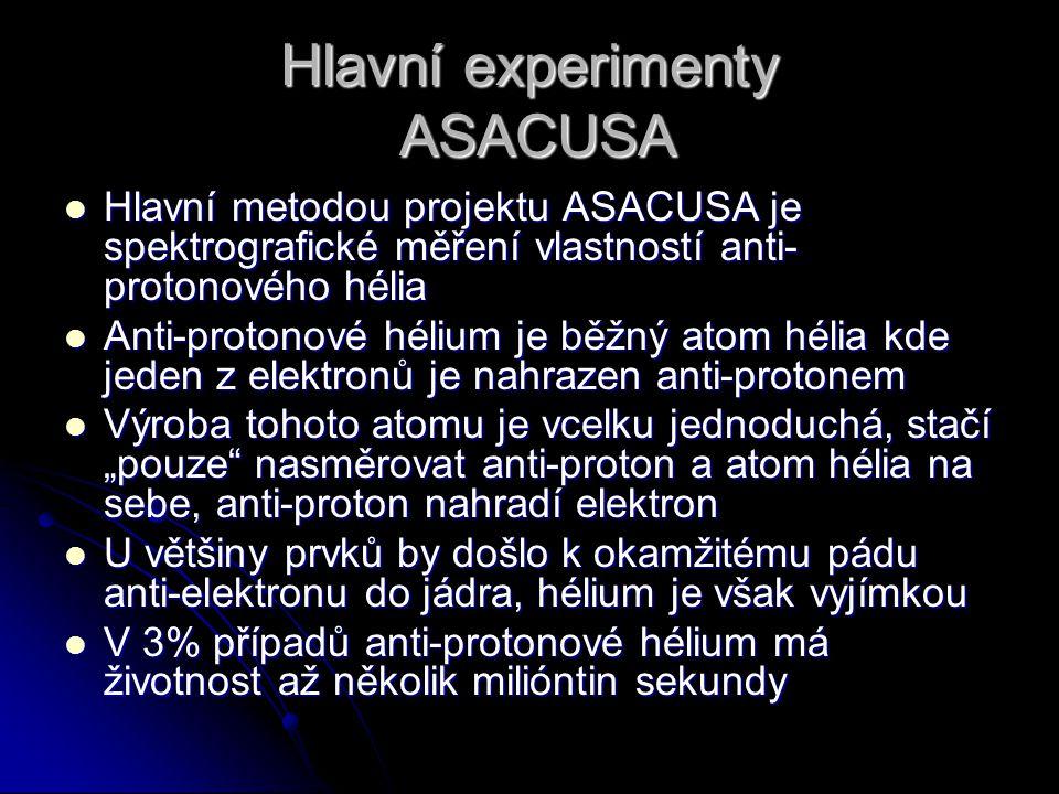 Hlavní experimenty ASACUSA