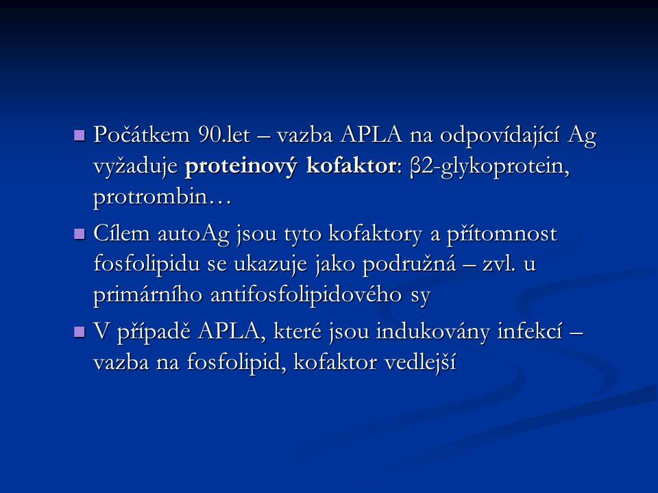 Počátkem 90.let – vazba APLA na odpovídající Ag vyžaduje proteinový kofaktor: β2-glykoprotein, protrombin…