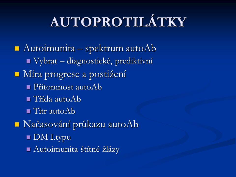 AUTOPROTILÁTKY Autoimunita – spektrum autoAb Míra progrese a postižení