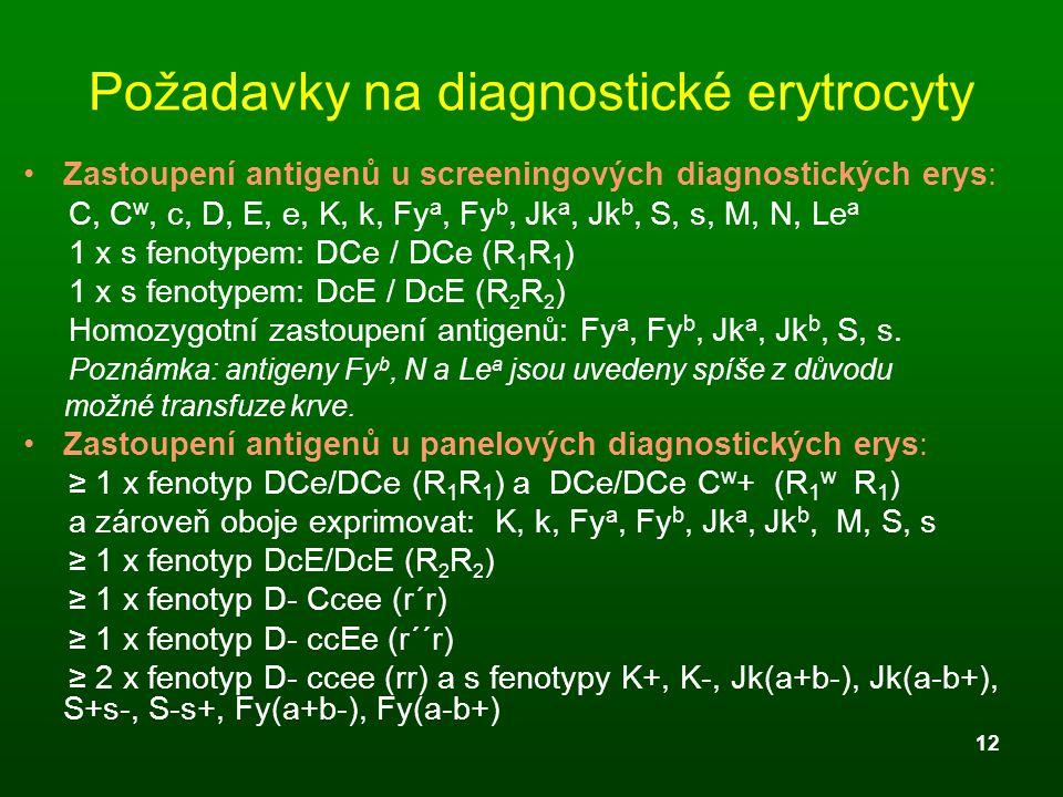 Požadavky na diagnostické erytrocyty