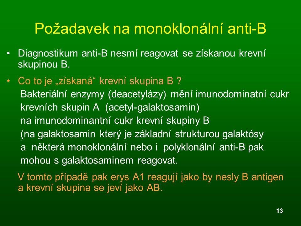 Požadavek na monoklonální anti-B