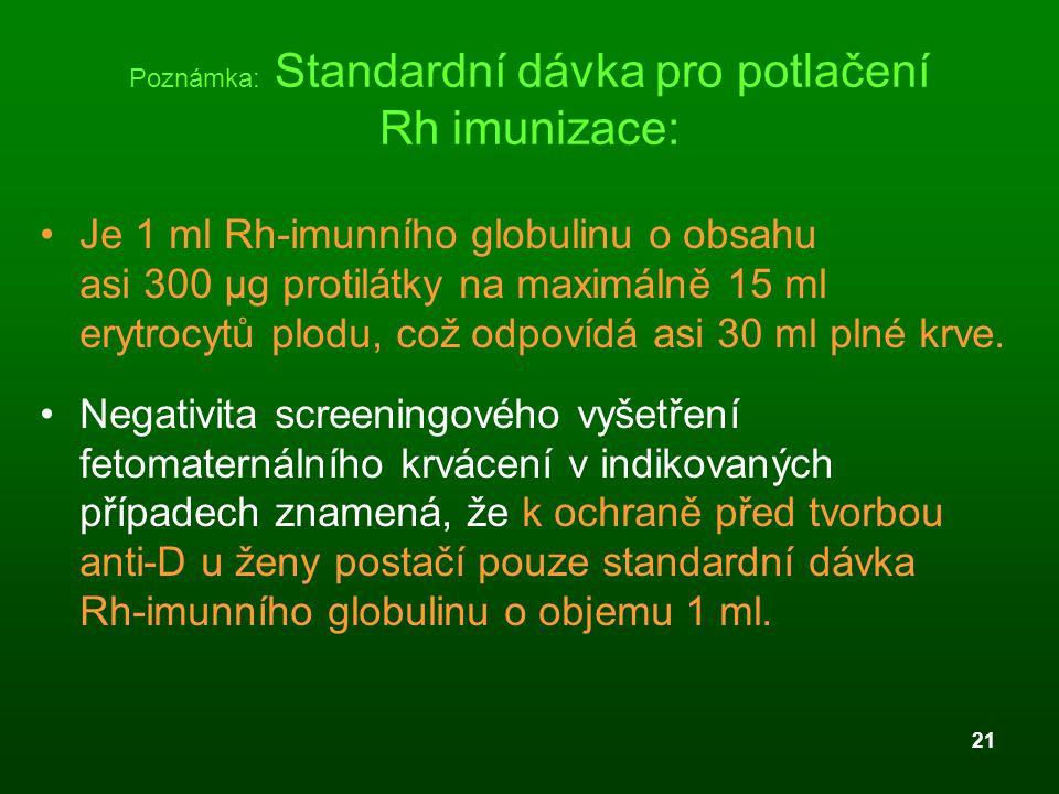 Poznámka: Standardní dávka pro potlačení Rh imunizace:
