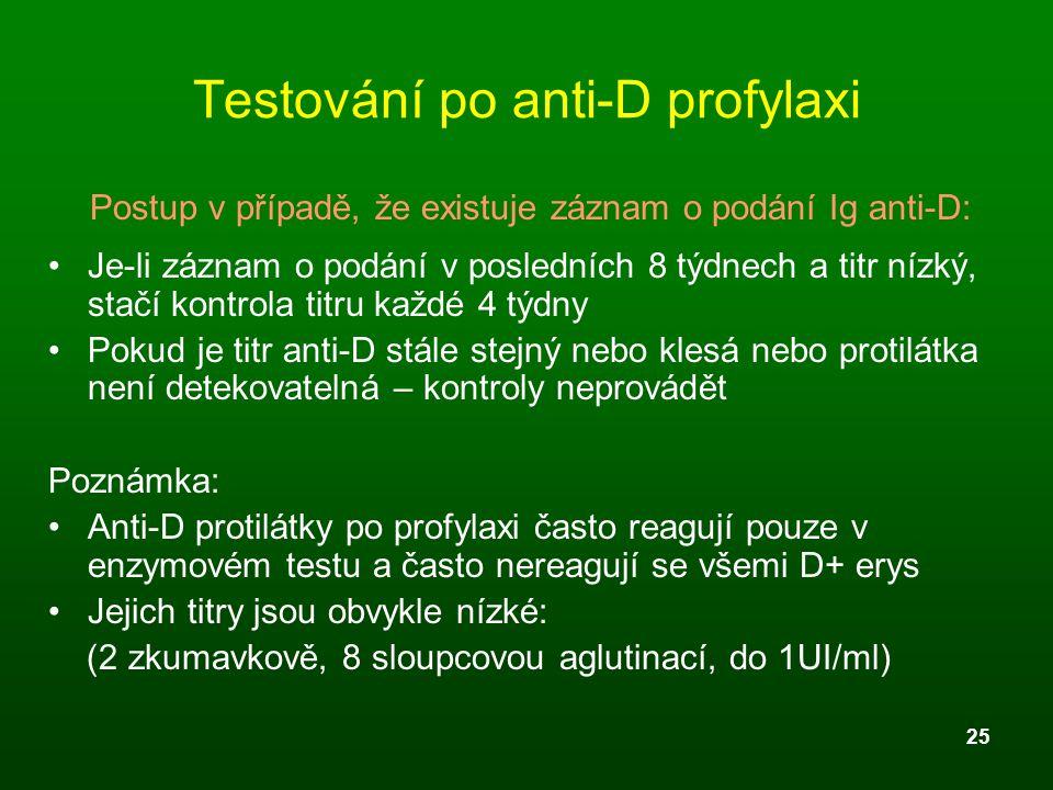 Testování po anti-D profylaxi