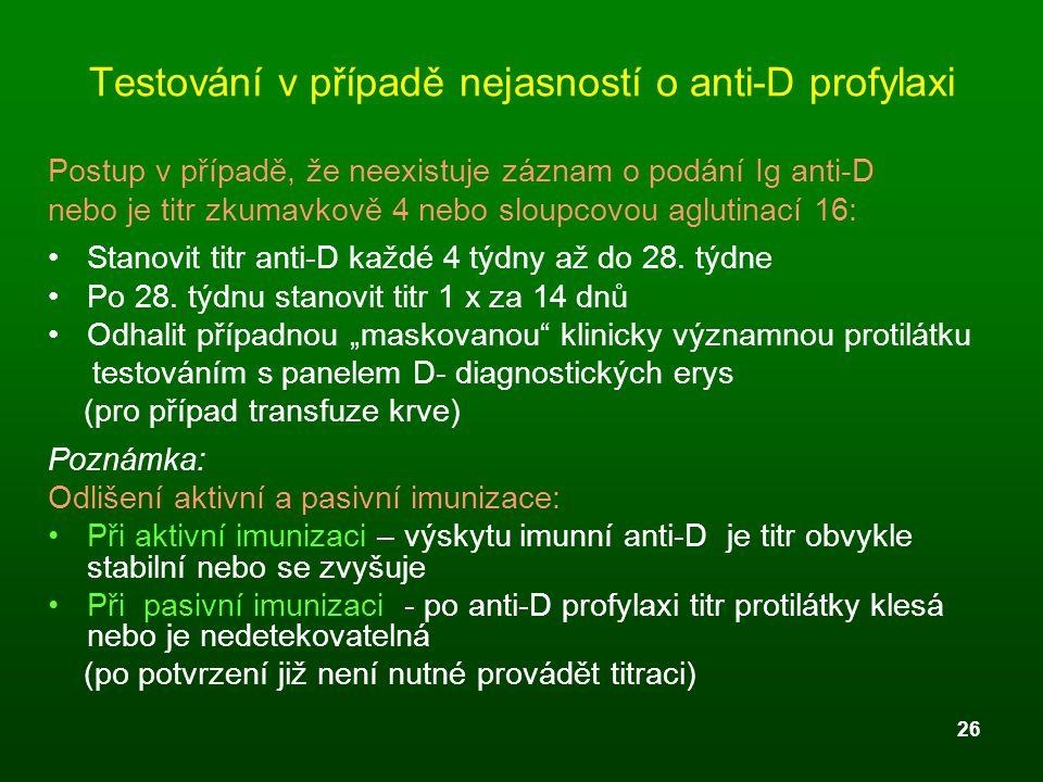 Testování v případě nejasností o anti-D profylaxi