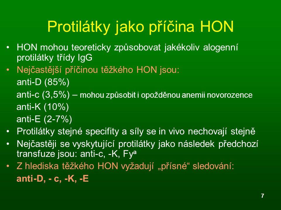 Protilátky jako příčina HON