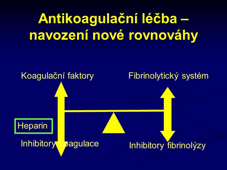 Antikoagulační léčba – navození nové rovnováhy