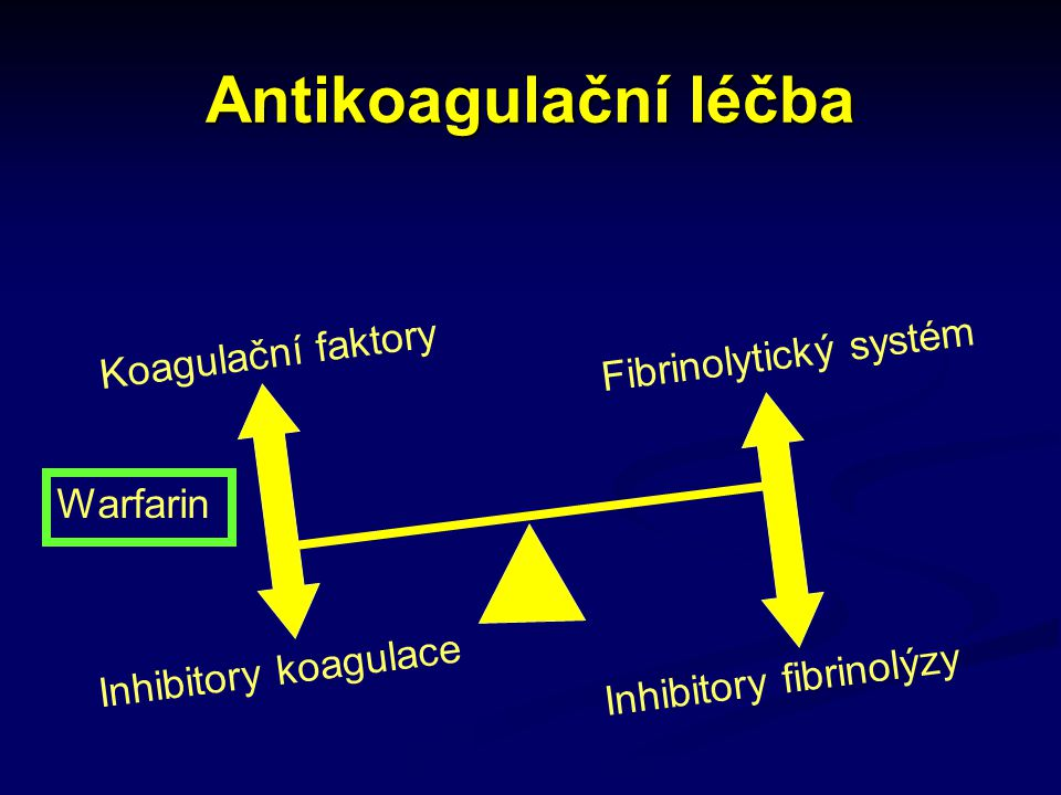 Inhibitory fibrinolýzy