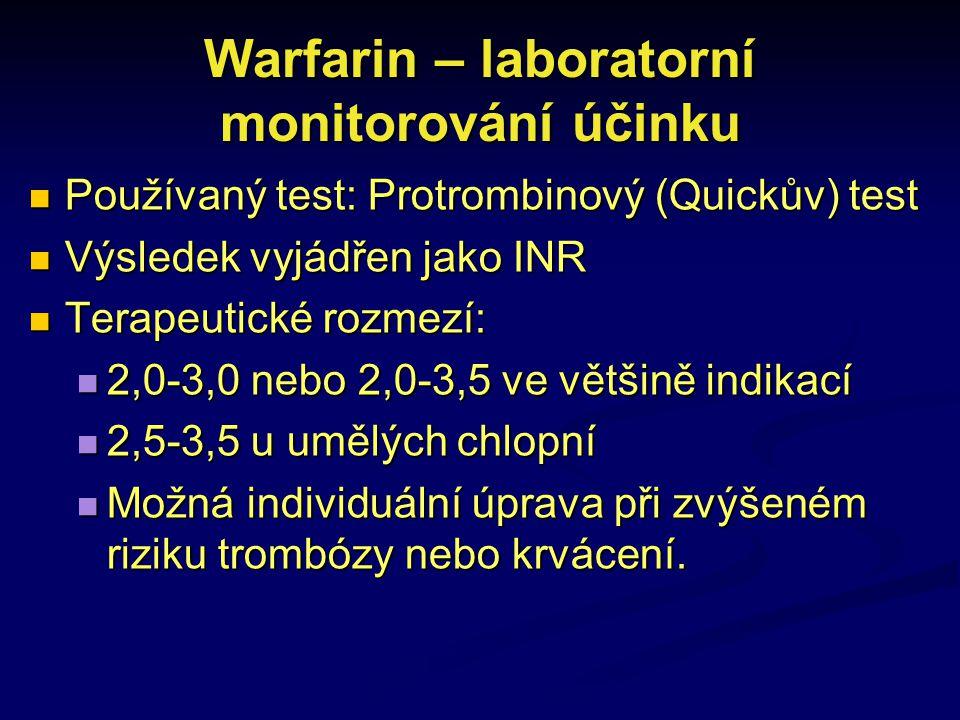 Warfarin – laboratorní monitorování účinku