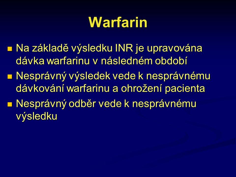 Warfarin Na základě výsledku INR je upravována dávka warfarinu v následném období.