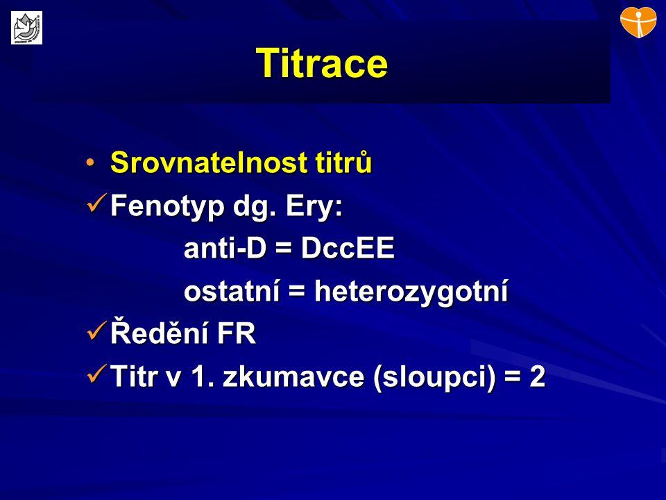 Titrace Srovnatelnost titrů Fenotyp dg. Ery: anti-D = DccEE