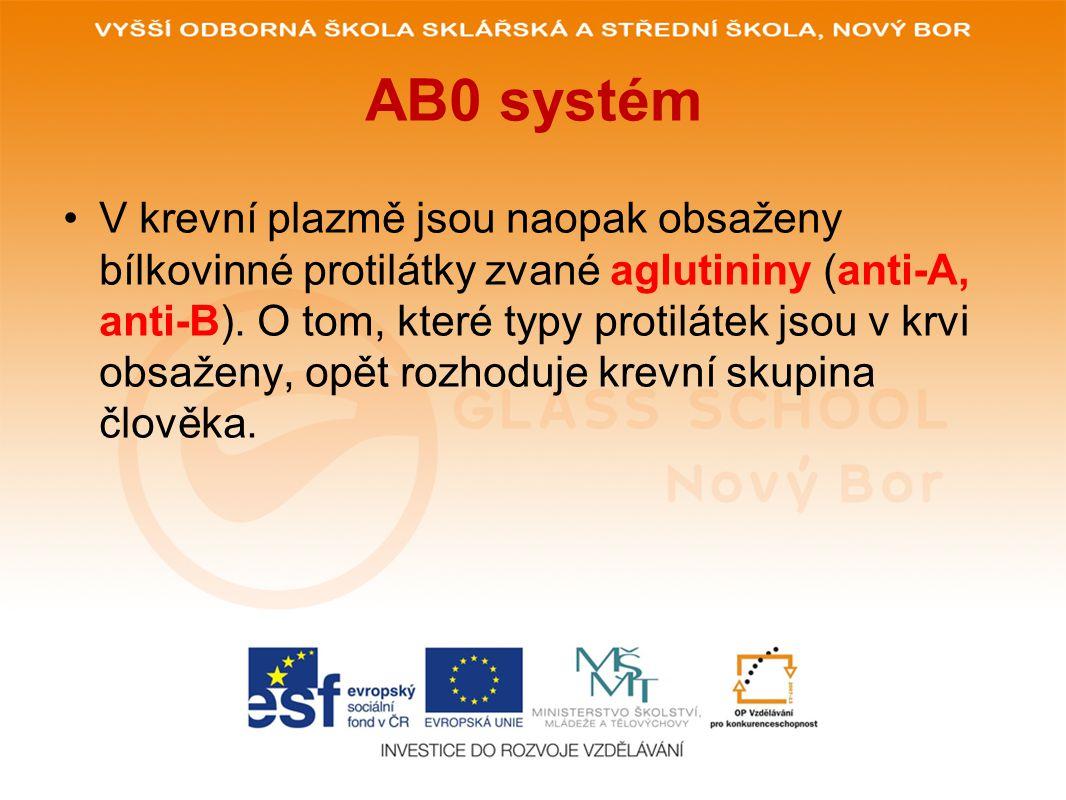 AB0 systém