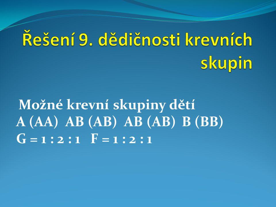 Řešení 9. dědičnosti krevních skupin