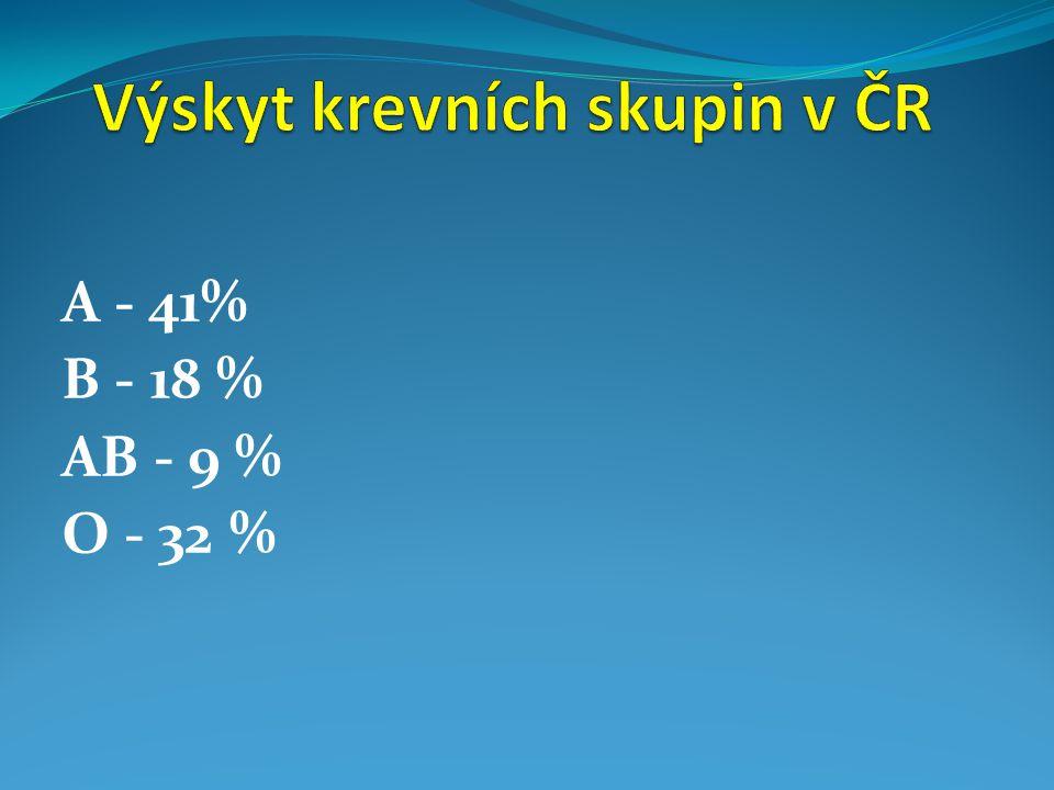 Výskyt krevních skupin v ČR