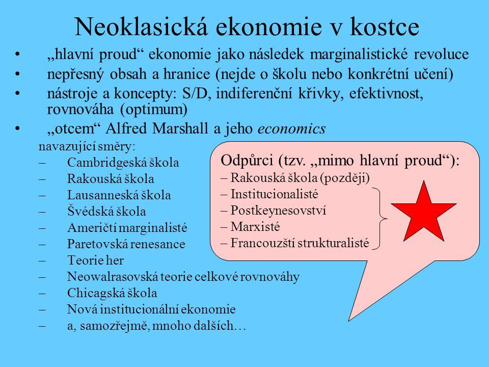 Neoklasická ekonomie v kostce