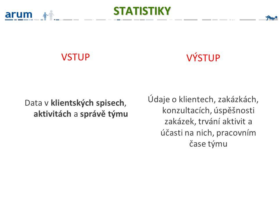 Data v klientských spisech, aktivitách a správě týmu