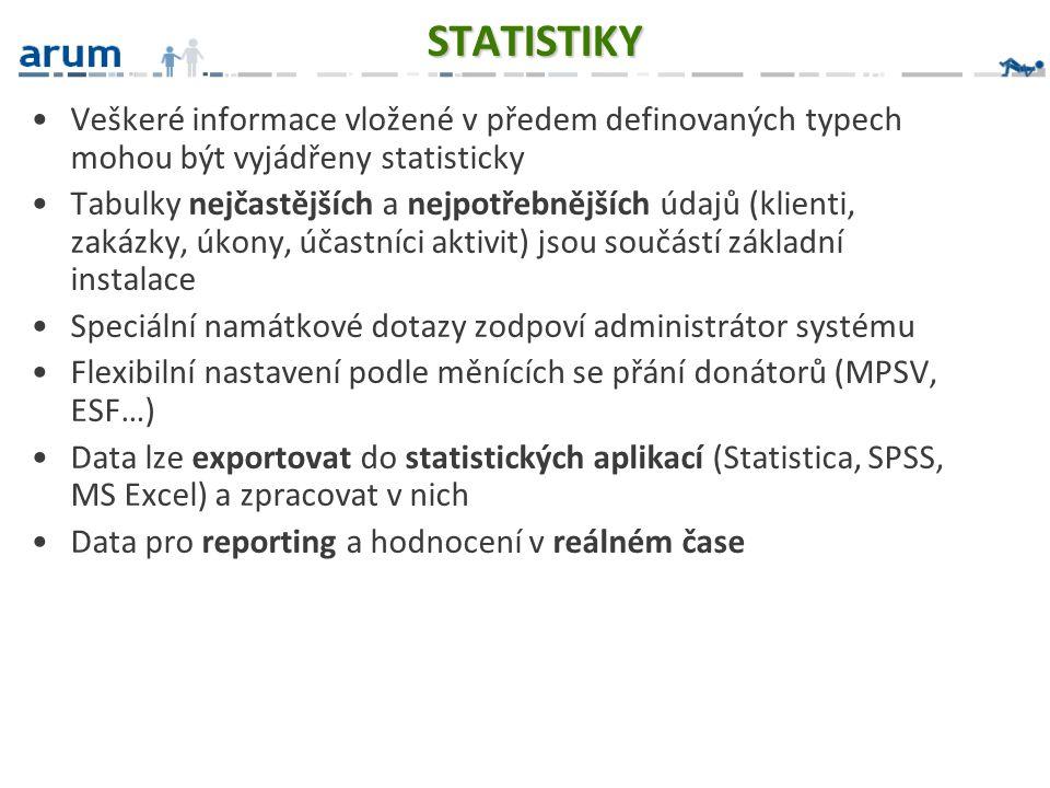STATISTIKY Veškeré informace vložené v předem definovaných typech mohou být vyjádřeny statisticky.
