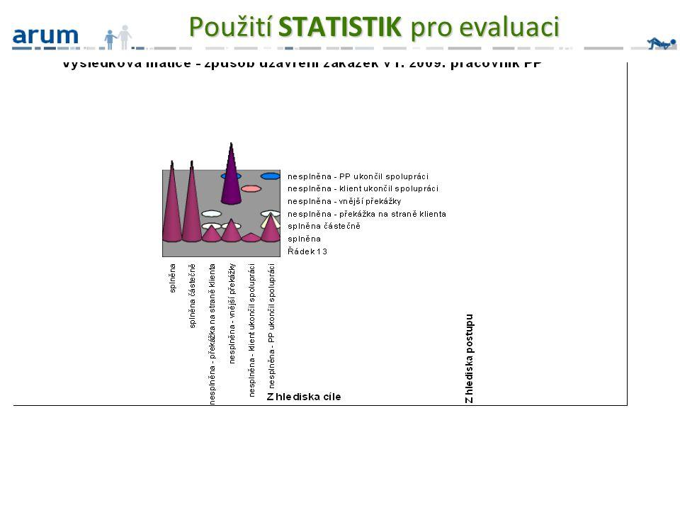 Použití STATISTIK pro evaluaci