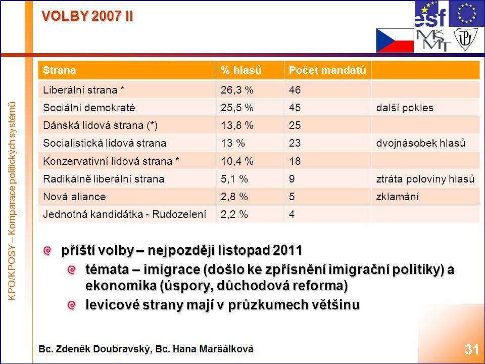 KPO/KPOSY – Komparace politických systémů