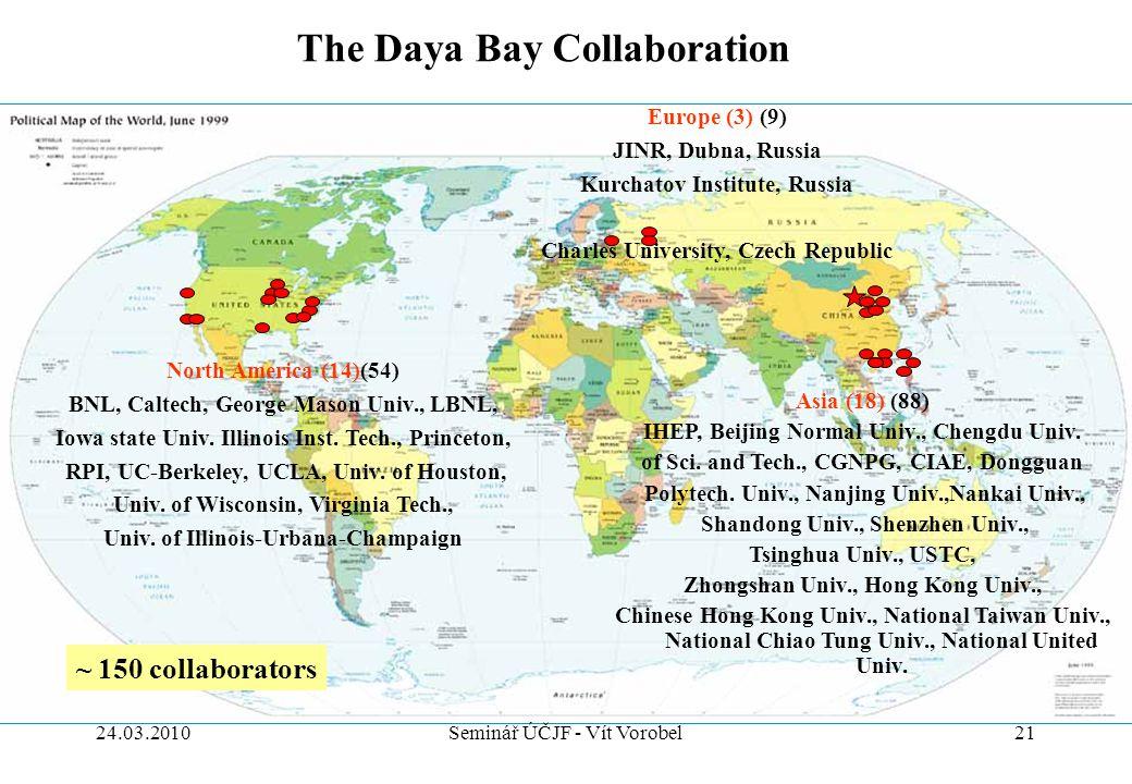 The Daya Bay Collaboration