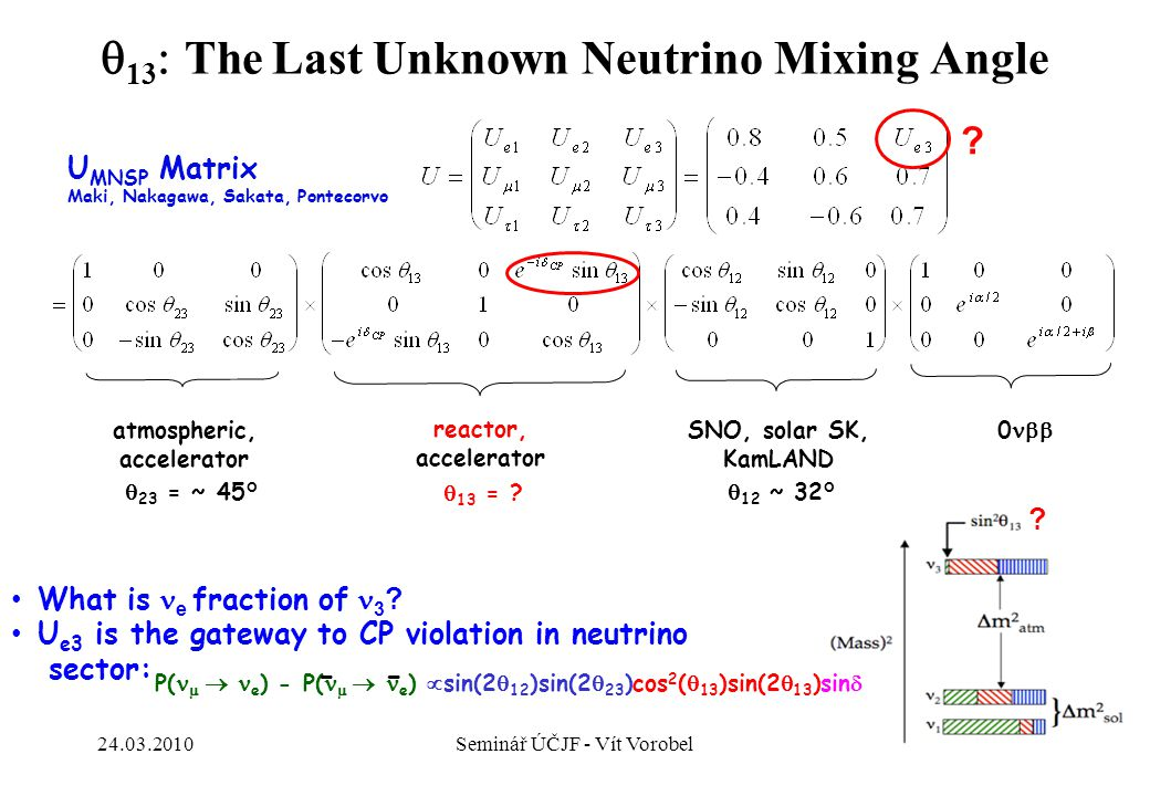 13The Last Unknown Neutrino Mixing Angle