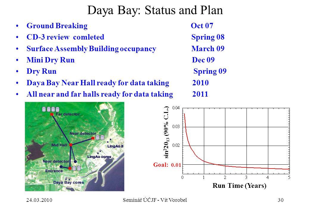 Daya Bay: Status and Plan