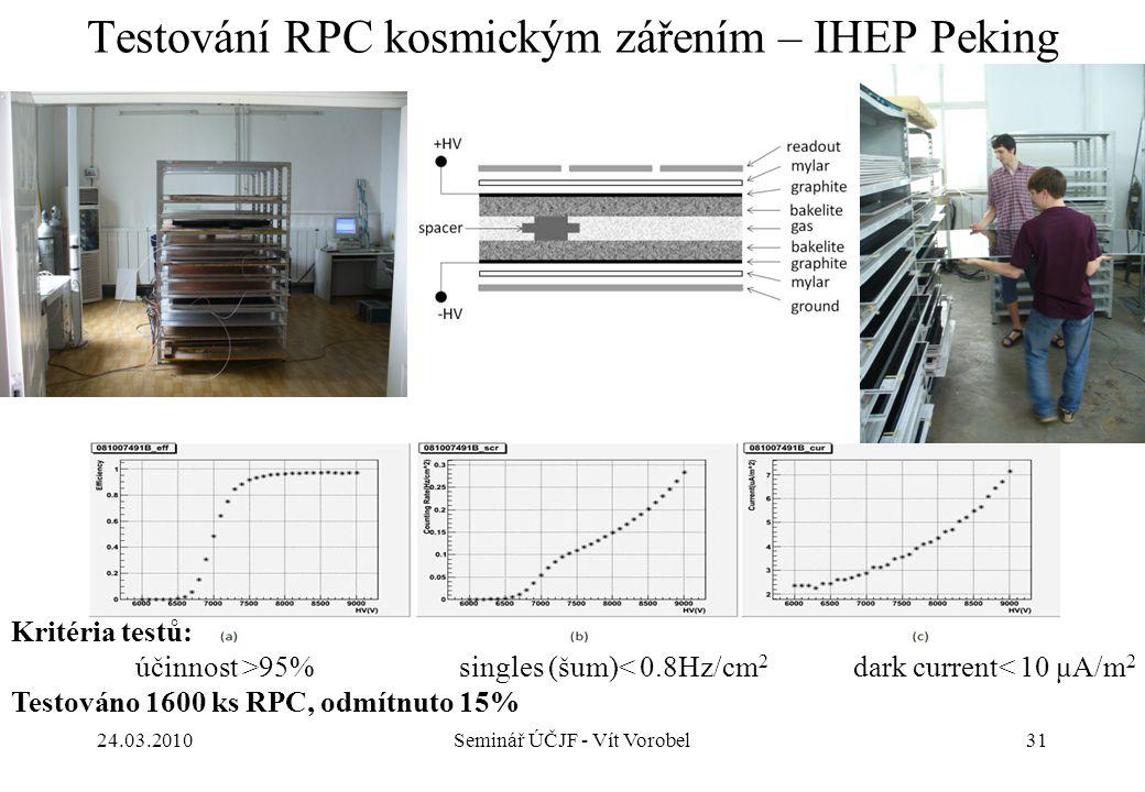 Testování RPC kosmickým zářením – IHEP Peking