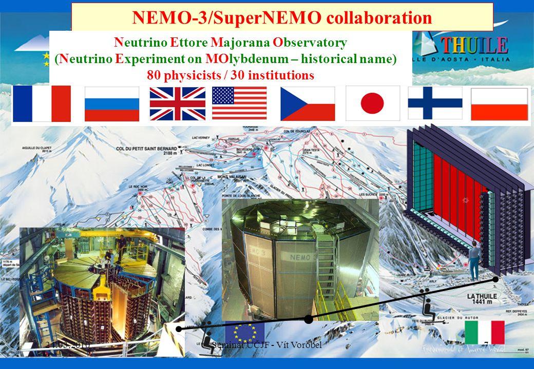 NEMO-3/SuperNEMO collaboration