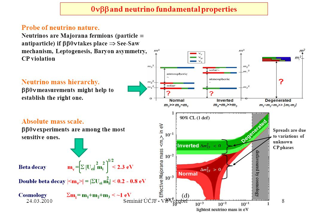 0nbb and neutrino fundamental properties