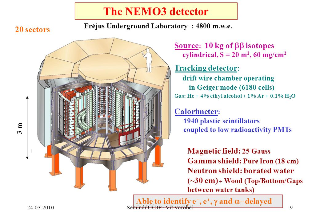 Fréjus Underground Laboratory : 4800 m.w.e.