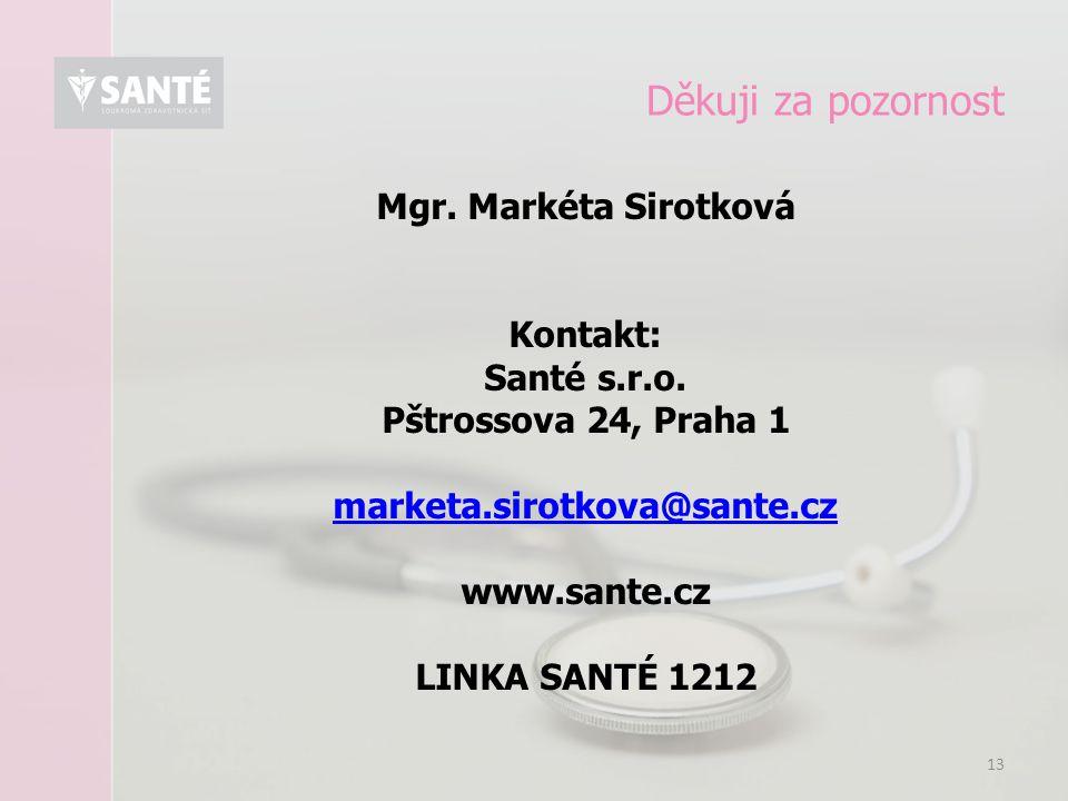 Děkuji za pozornost Mgr. Markéta Sirotková Kontakt: Santé s.r.o.