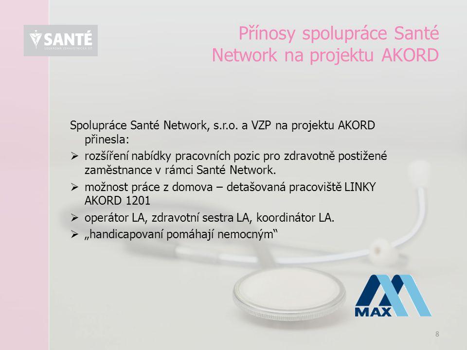 Přínosy spolupráce Santé Network na projektu AKORD