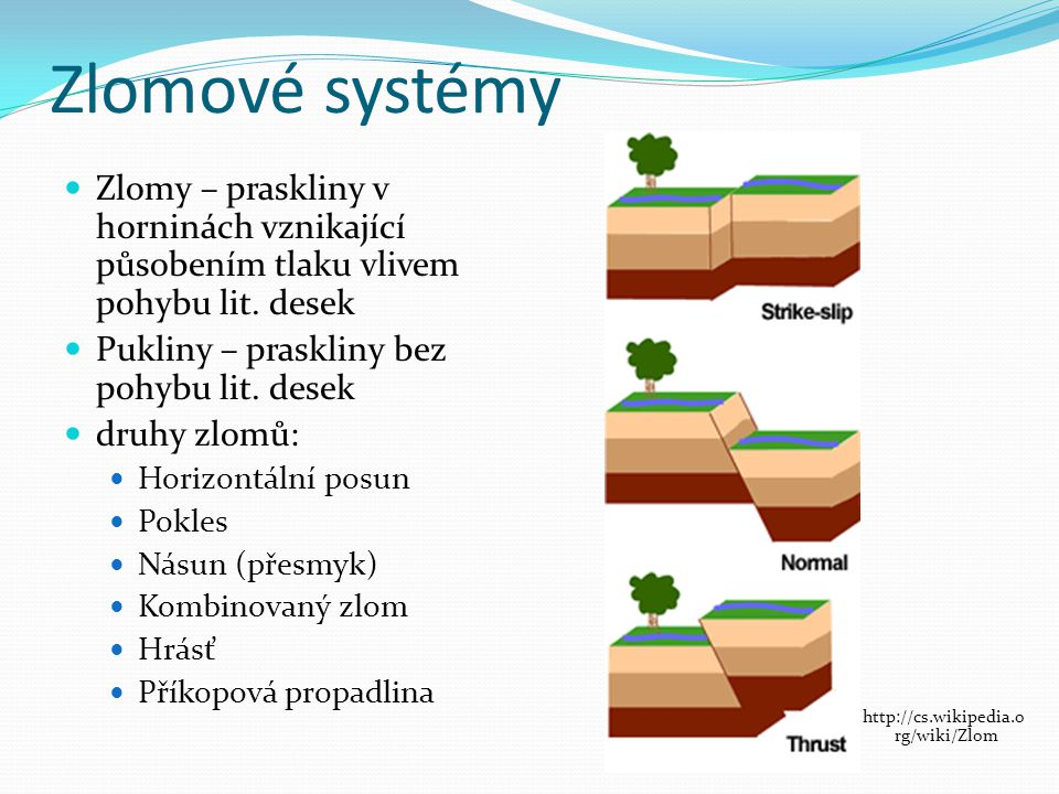 Zlomové systémy Zlomy – praskliny v horninách vznikající působením tlaku vlivem pohybu lit. desek. Pukliny – praskliny bez pohybu lit. desek.