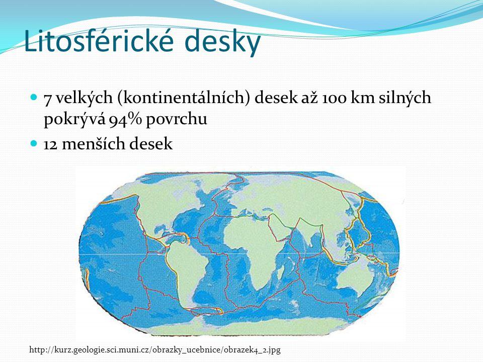 Litosférické desky 7 velkých (kontinentálních) desek až 100 km silných pokrývá 94% povrchu. 12 menších desek.