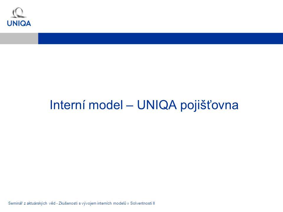 Interní model – UNIQA pojišťovna