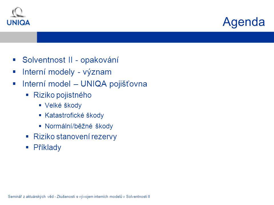 Agenda Solventnost II - opakování Interní modely - význam
