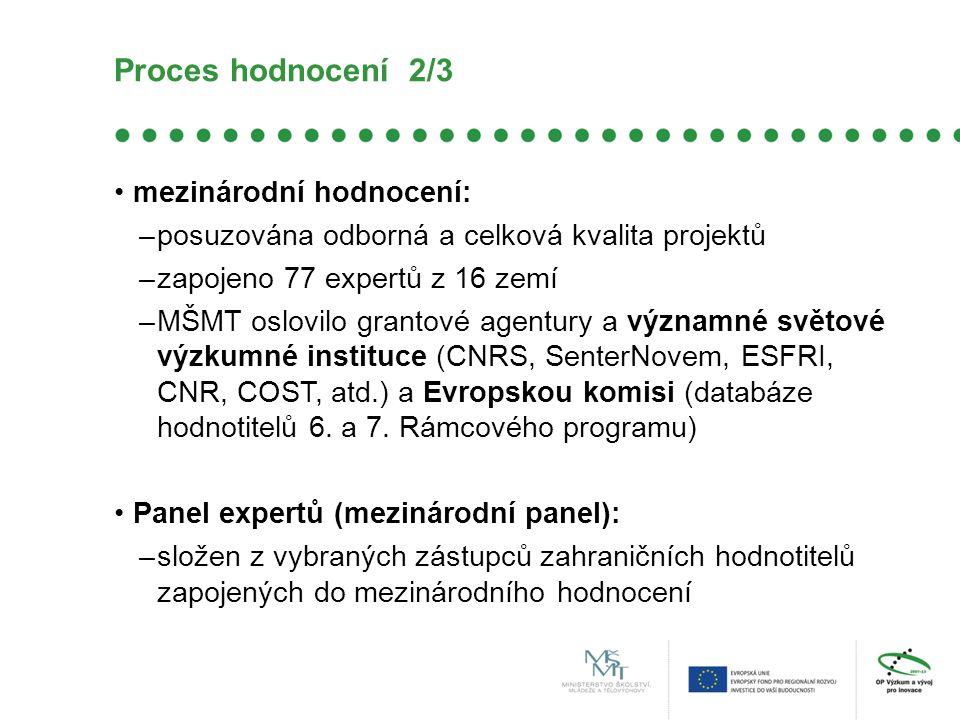 Proces hodnocení 2/3 mezinárodní hodnocení: