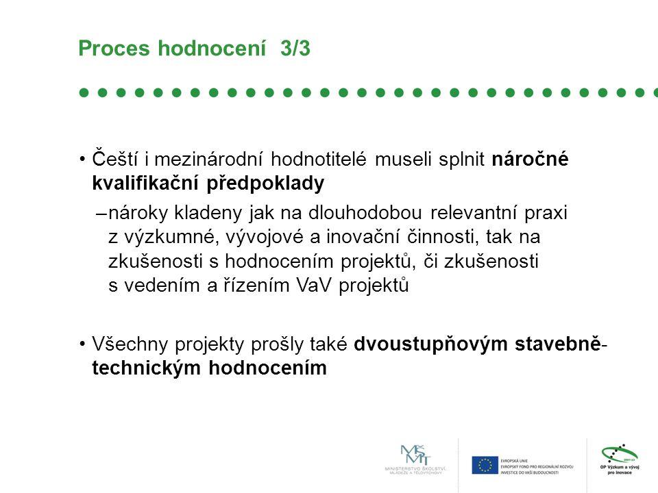 Proces hodnocení 3/3 Čeští i mezinárodní hodnotitelé museli splnit náročné kvalifikační předpoklady.