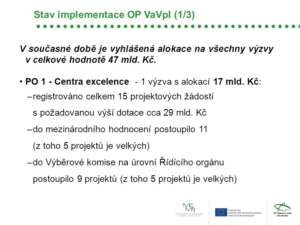 Stav implementace OP VaVpI (1/3)