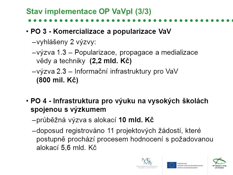 Stav implementace OP VaVpI (3/3)
