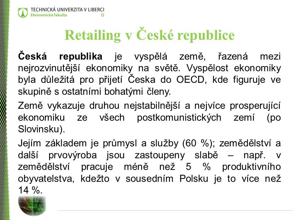 Retailing v České republice