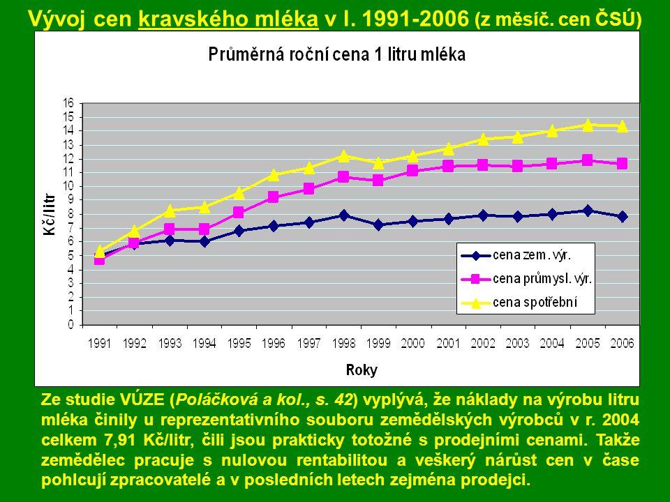 Vývoj cen kravského mléka v l. 1991-2006 (z měsíč. cen ČSÚ)