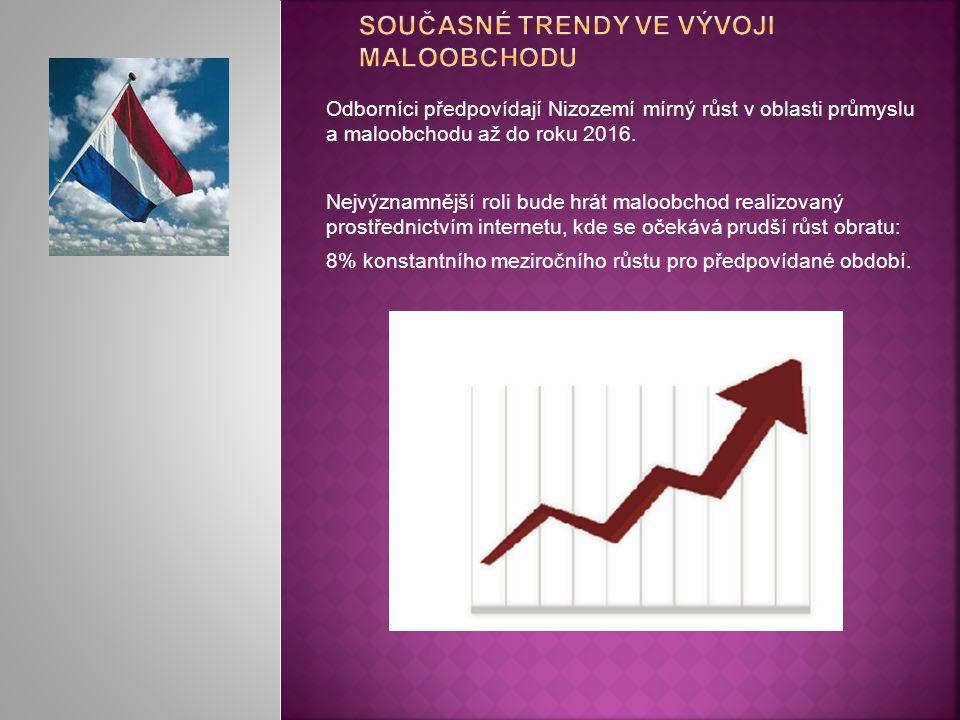 Současné trendy ve vývoji maloobchodu