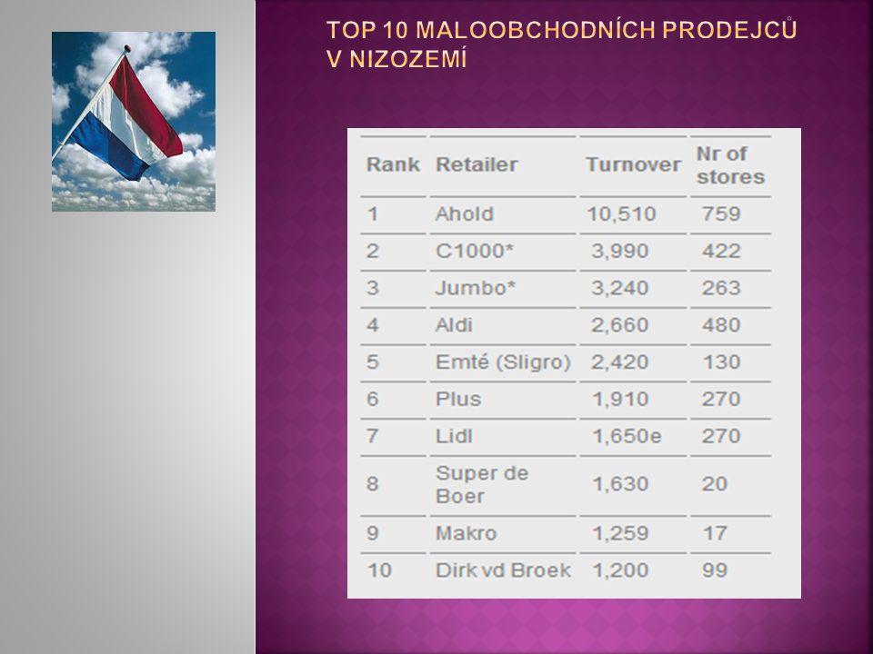 TOP 10 maloobchodních prodejců v nizozemí
