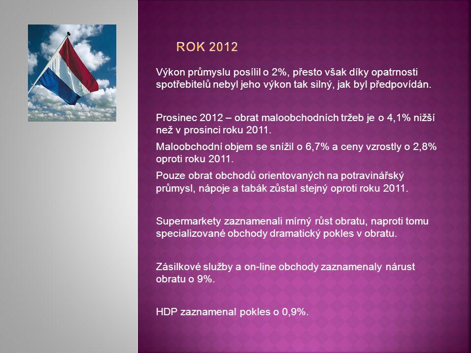 Rok 2012 Výkon průmyslu posílil o 2%, přesto však díky opatrnosti spotřebitelů nebyl jeho výkon tak silný, jak byl předpovídán.
